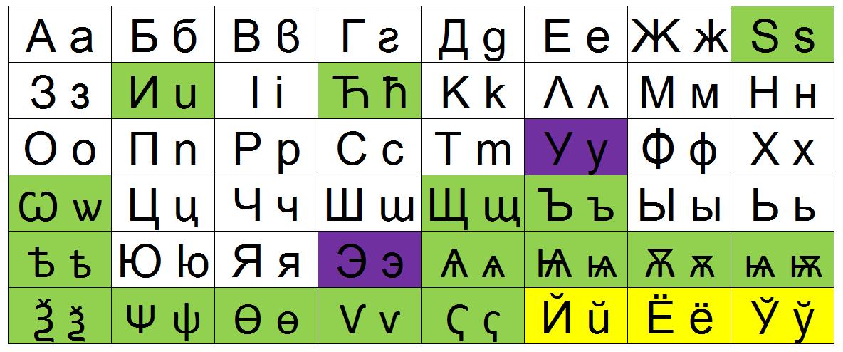 belarusz